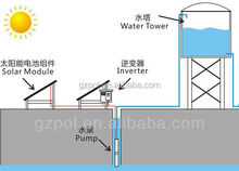 solar electric for swimming pool pump
