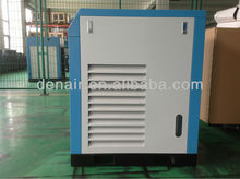 compresor de corriente alterna para la fabricación de textiles