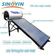 flat plate solar hot water closed circuit passive/solar thermal closed loop