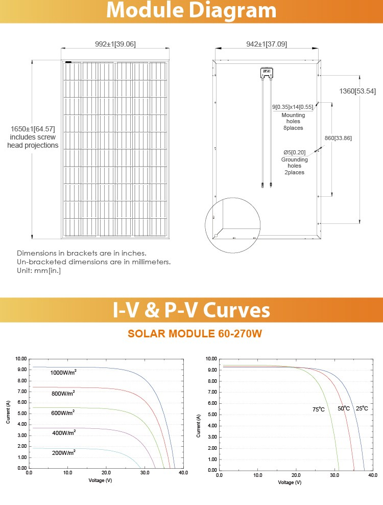 Diagram and IPcurve.jpg
