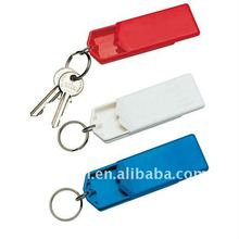 Keychain Condom Holder