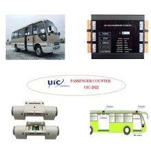 Automated counting system for entry/exit people bus counter digital counter device