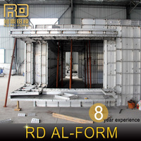 RD wholesale products construction formwork system