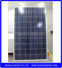 China solar sharp manufactures prices for 250W solar panels