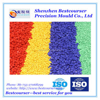 2015 China Manufacture plastic injection moulding toy,plastic toy used mould,jobs in plastic moulding