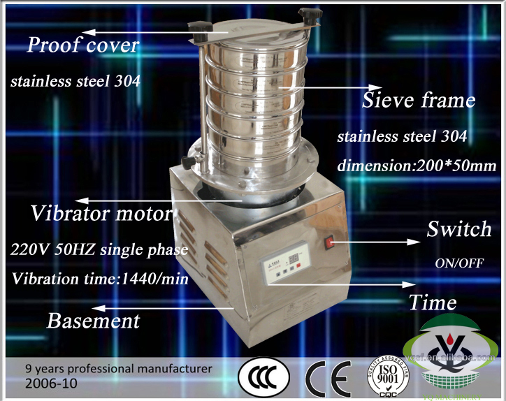 sieve analysis test lab report A sieve analysis (or gradation test) is a practice or procedure used to assess the  particle size distribution (also called gradation) of a granular material by.