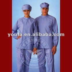 anti-static suits