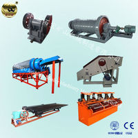 Mining Machine for Gold Recycling