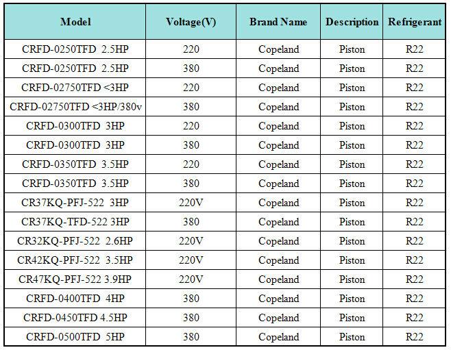 copeland refrigeration manual part 4