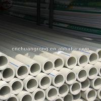underground ppr pipe