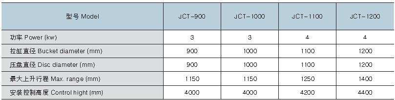 JCT900 Extrusion machine for high viscosity materials