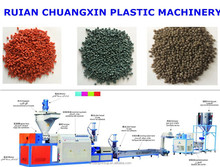 Factory Manufacture PE/PP/ABS/PC/PS Film Recycling Machine