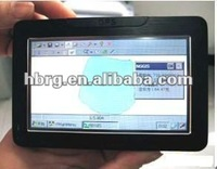 GPS Land area measuring instrument