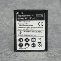 Hot Sale Mobile Phone Battery For Samsung Galaxy S3 i9300 Battery gb t18287