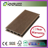 2015 hot sale high quality wood polymer material wpc composite decking price