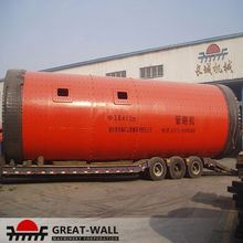 hematite ball grinding mill for sale