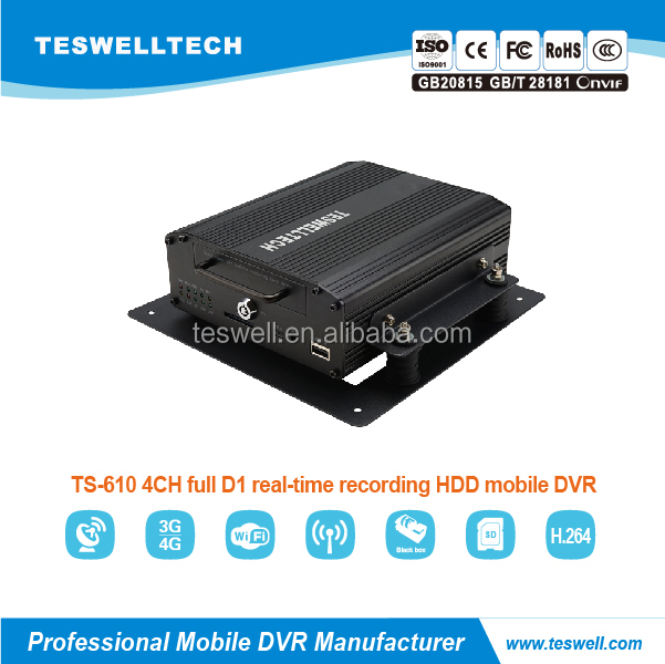 xeno mpeg4 dvr manual browse manual guides u2022 rh trufflefries co Annke DVR User Manuals