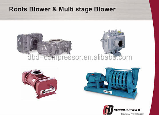 GD Cycloblower air blower, industral blower,air blower price