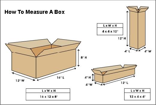 Girth Of A Box, Girth, Free Engine Image For User Manual ...
