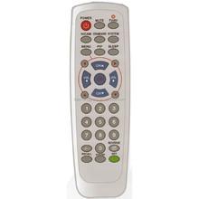 TV Use Sky Remote,remote control