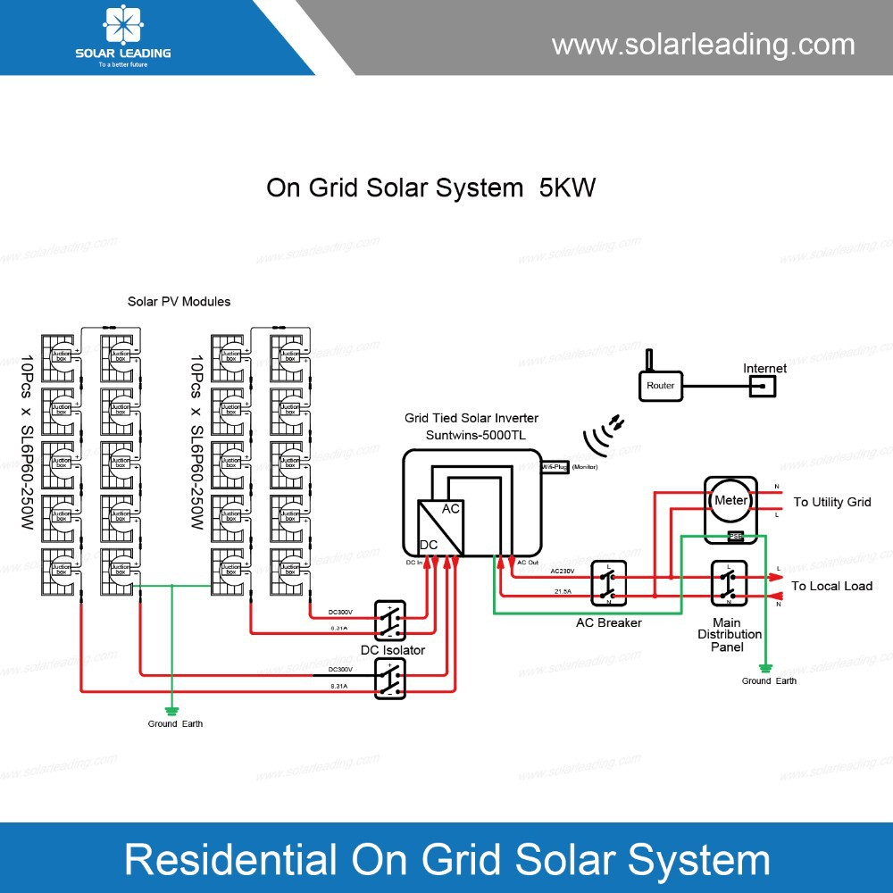full solar energy products, View solar panel kits for home, SOLAR ...