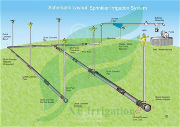 Cost of sprinkler system 28 images are fire for Fire sprinkler system cost calculator