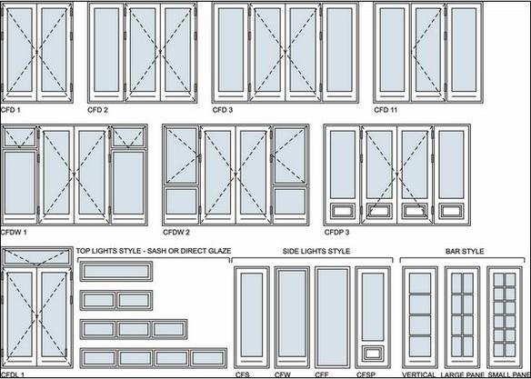 Image Result For Glsliding Door Sizes South Africa