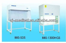 Super quality and Competitive price Horizontal Laminar Flow Clean Bench for Laboratory Furniture