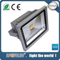 Factory directly sales high power Die-casting aluminium outdoor led flood light wholesale