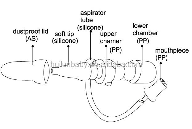 Neige ours 09217 SANS BPA portable bébé aspirateur nasal