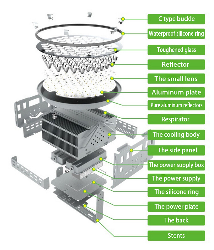 Высокое качество Воды доказательство IP65 meanwell 500 Вт светодиодный прожектор