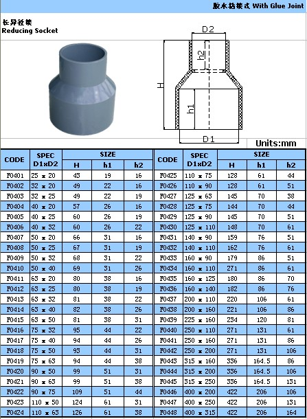 Pvc Pipe Fitting Reducer Available Sizes - Buy Cheap Grey Pvc Pipe ...