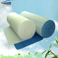 G1~G4 Polyester non-woven fabric for panel pre-filters