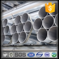 powder coated galvanized steel pipe price