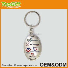 To be engraved keychain in oval shape with custom France city name
