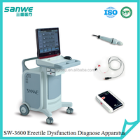 male penis dysfunction early ejaculation diagnostic apparatus