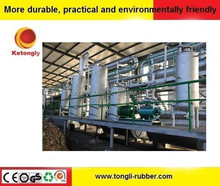 HOT! tyre recycling machine to fuel oil from china environment friendly