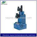 rexroth hidráulica proporcional de control de flujo de la válvula
