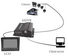 HD Cmos 4 ch taxi camera system support 4 cameras Car Security Camera System