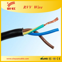 300/500V copper conductor pvc Insulated heat resistant insulation for electrical wire
