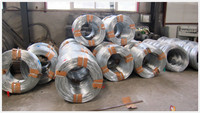 Hot sale hot dip / electro galvanized iron wire factory