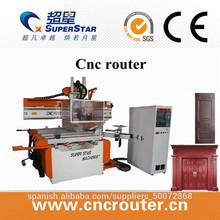 CX-1530 máquina de la carpintería de multiples usos