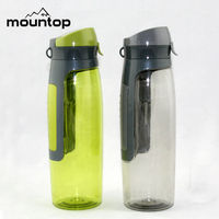 CE/EU/CIQ/EEC/FDA Tritan sports drinking water mineral bottle, bike bottle, bpa free
