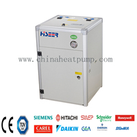 guangzhou Water cooled chillers and solar panels GHP15 heating only