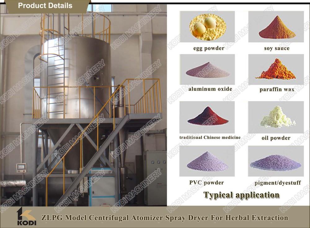 Product DetailsZLPG.jpg