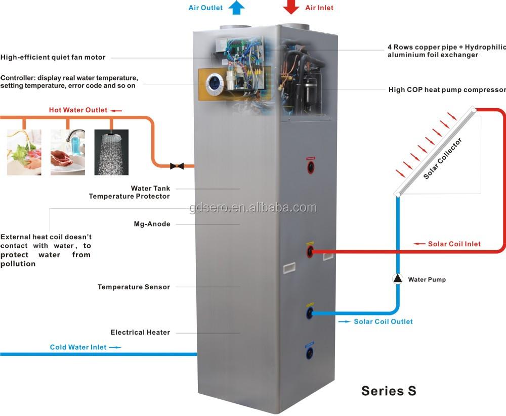 Air Source Heat Pump Electric Hot Air Heater From Foshan