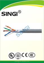 Cat5e Ftp Lan Cable/ftp Cat5e Lan Cable 4pr 24awg/cat 5 Wire 8 Conductors