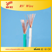 Different types of electrical wires and cables with CE certified