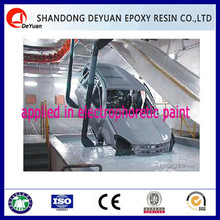 Epoxy hardener for car electrophoretic paint