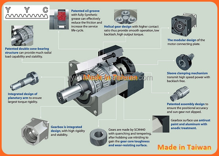 Yyc Taiwan Supplier Planetary Reducer Gearbox With Servo Motor None None Planetary Geared